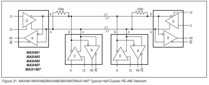 block diagram of using several max485 chips to form an rs485 network