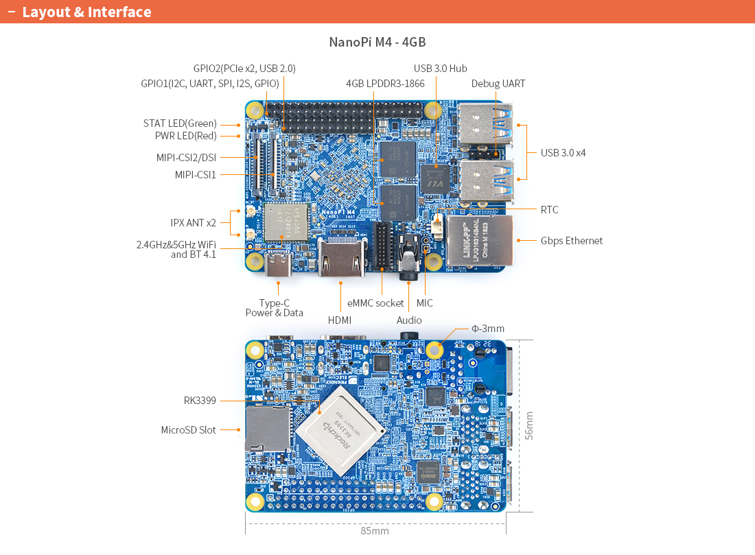 NanoPi M4 can now be used as a multi-drive NAS with new HAT
